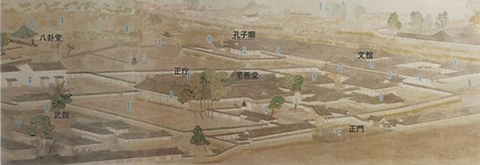 弘道館鳥瞰図(弘道館事務所蔵)